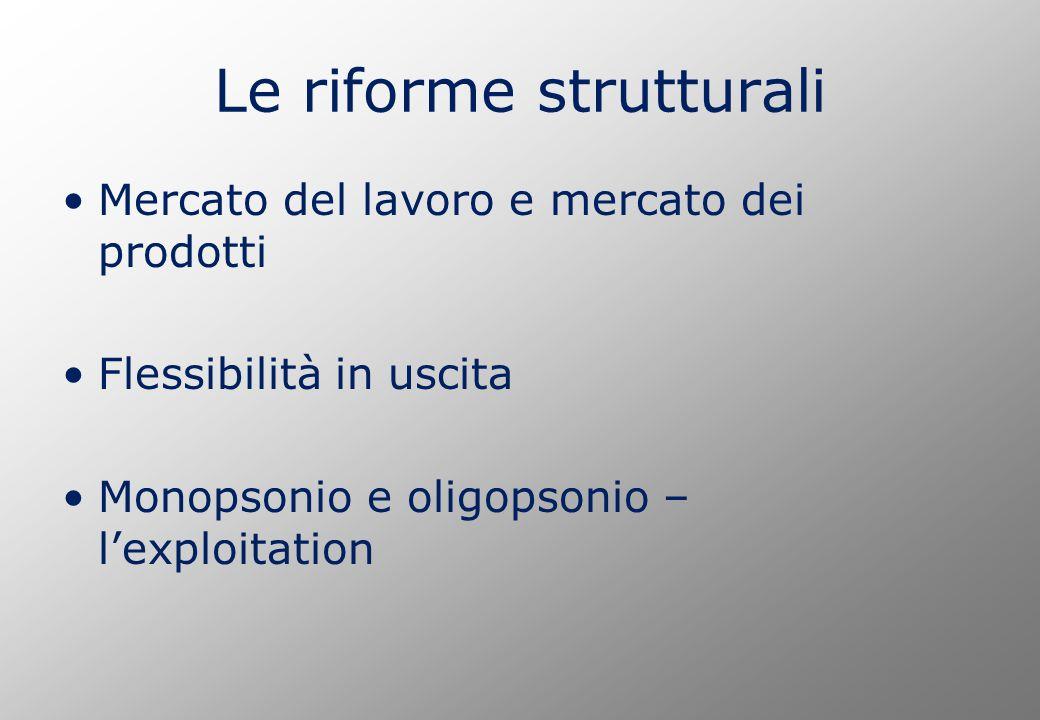 Le riforme strutturali Mercato del lavoro e mercato dei prodotti Flessibilità in uscita Monopsonio e oligopsonio – l'exploitation