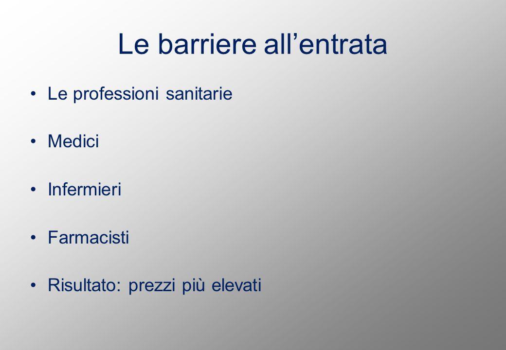 Le barriere all'entrata Le professioni sanitarie Medici Infermieri Farmacisti Risultato: prezzi più elevati