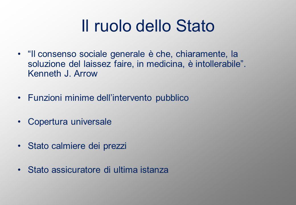 Il ruolo dello Stato Il consenso sociale generale è che, chiaramente, la soluzione del laissez faire, in medicina, è intollerabile .