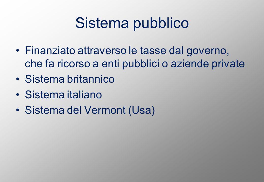 Sistema pubblico Finanziato attraverso le tasse dal governo, che fa ricorso a enti pubblici o aziende private Sistema britannico Sistema italiano Sistema del Vermont (Usa)
