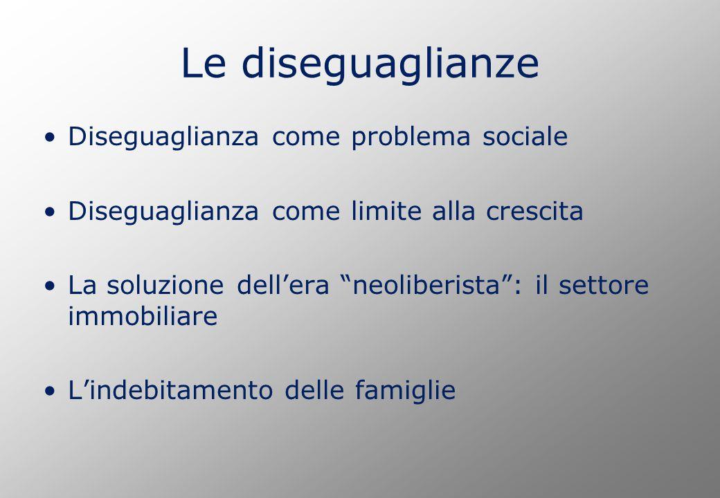 Le diseguaglianze Diseguaglianza come problema sociale Diseguaglianza come limite alla crescita La soluzione dell'era neoliberista : il settore immobiliare L'indebitamento delle famiglie