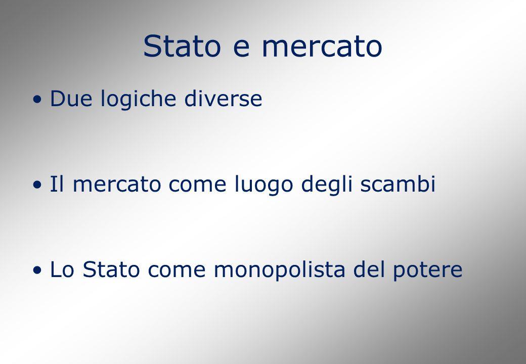 Stato e mercato Due logiche diverse Il mercato come luogo degli scambi Lo Stato come monopolista del potere