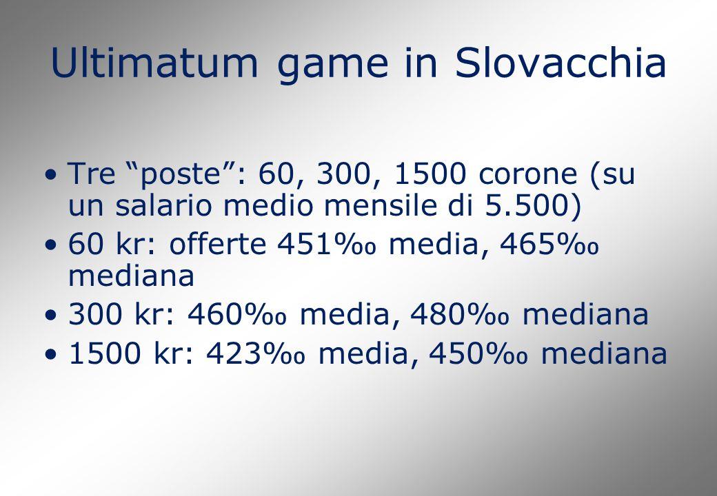 """Ultimatum game in Slovacchia Tre """"poste"""": 60, 300, 1500 corone (su un salario medio mensile di 5.500) 60 kr: offerte 451‰ media, 465‰ mediana 300 kr:"""