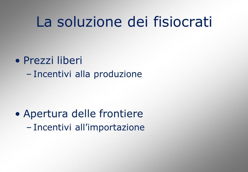La soluzione dei fisiocrati Prezzi liberi –Incentivi alla produzione Apertura delle frontiere –Incentivi all'importazione