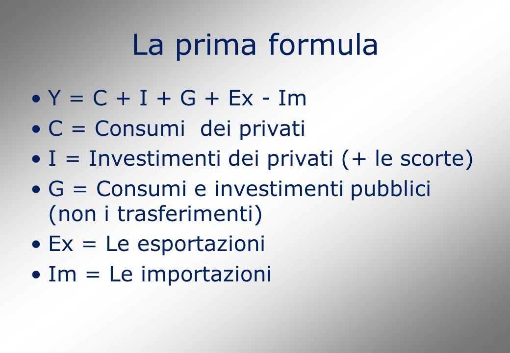 La prima formula Y = C + I + G + Ex - Im C = Consumi dei privati I = Investimenti dei privati (+ le scorte) G = Consumi e investimenti pubblici (non i trasferimenti) Ex = Le esportazioni Im = Le importazioni