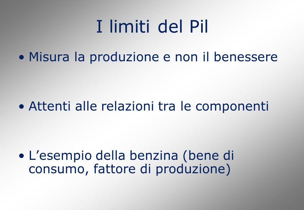 I limiti del Pil Misura la produzione e non il benessere Attenti alle relazioni tra le componenti L'esempio della benzina (bene di consumo, fattore di produzione)