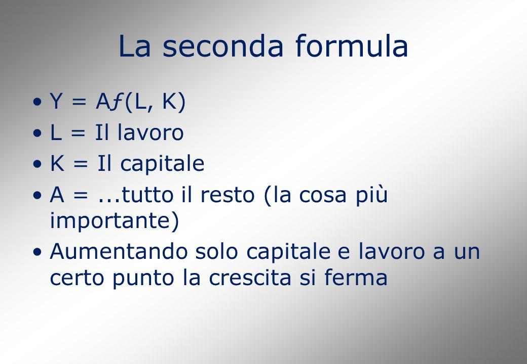 La seconda formula Y = Aƒ(L, K) L = Il lavoro K = Il capitale A =...tutto il resto (la cosa più importante) Aumentando solo capitale e lavoro a un certo punto la crescita si ferma