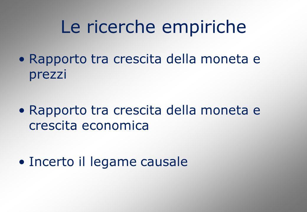 Le ricerche empiriche Rapporto tra crescita della moneta e prezzi Rapporto tra crescita della moneta e crescita economica Incerto il legame causale