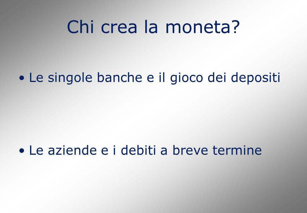 Chi crea la moneta Le singole banche e il gioco dei depositi Le aziende e i debiti a breve termine