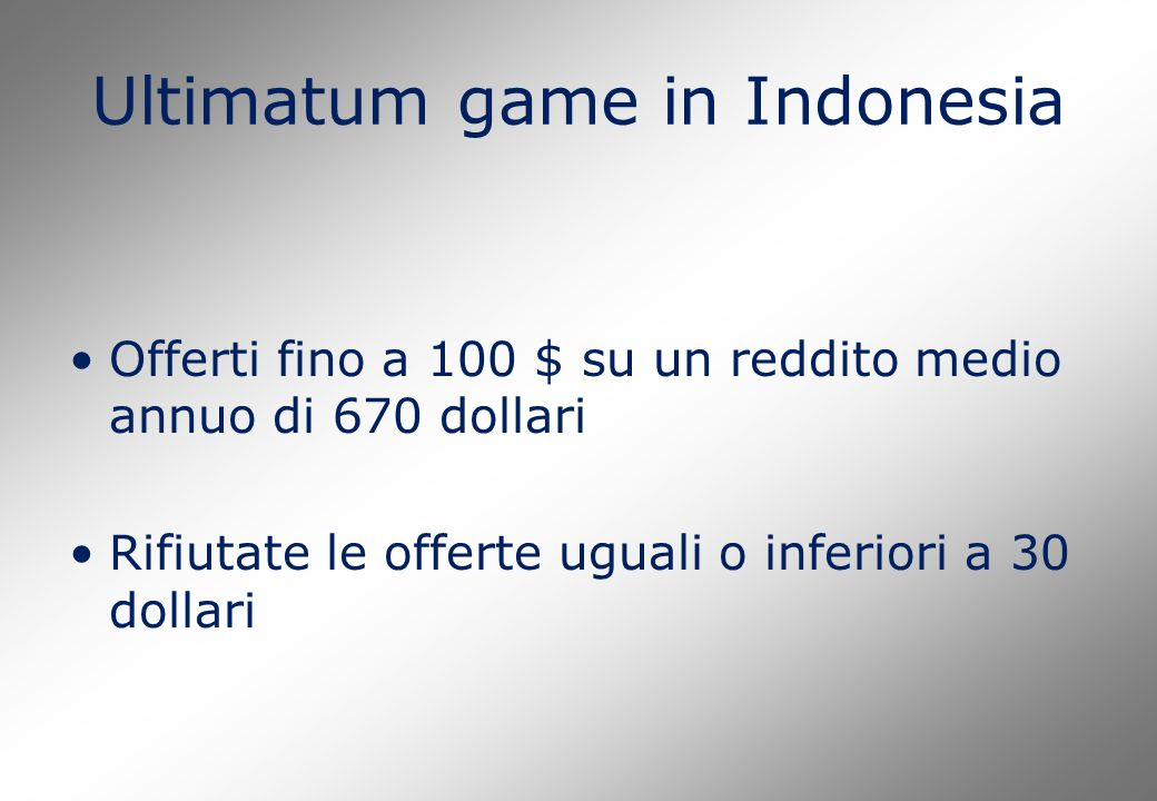 Ultimatum game in Indonesia Offerti fino a 100 $ su un reddito medio annuo di 670 dollari Rifiutate le offerte uguali o inferiori a 30 dollari