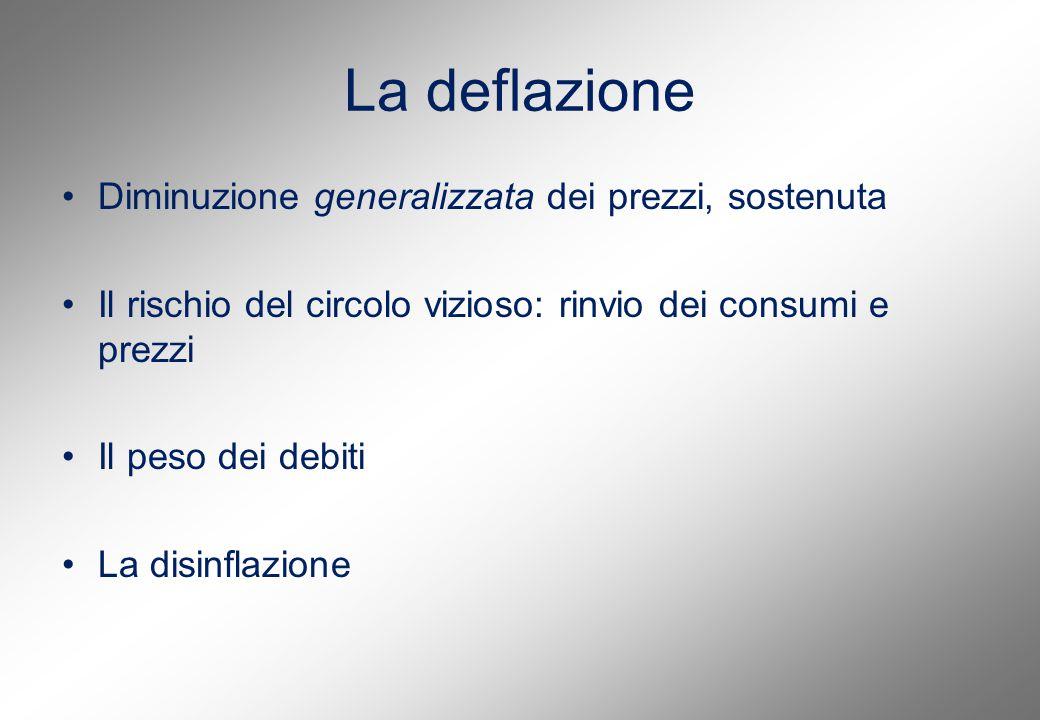 La deflazione Diminuzione generalizzata dei prezzi, sostenuta Il rischio del circolo vizioso: rinvio dei consumi e prezzi Il peso dei debiti La disinflazione
