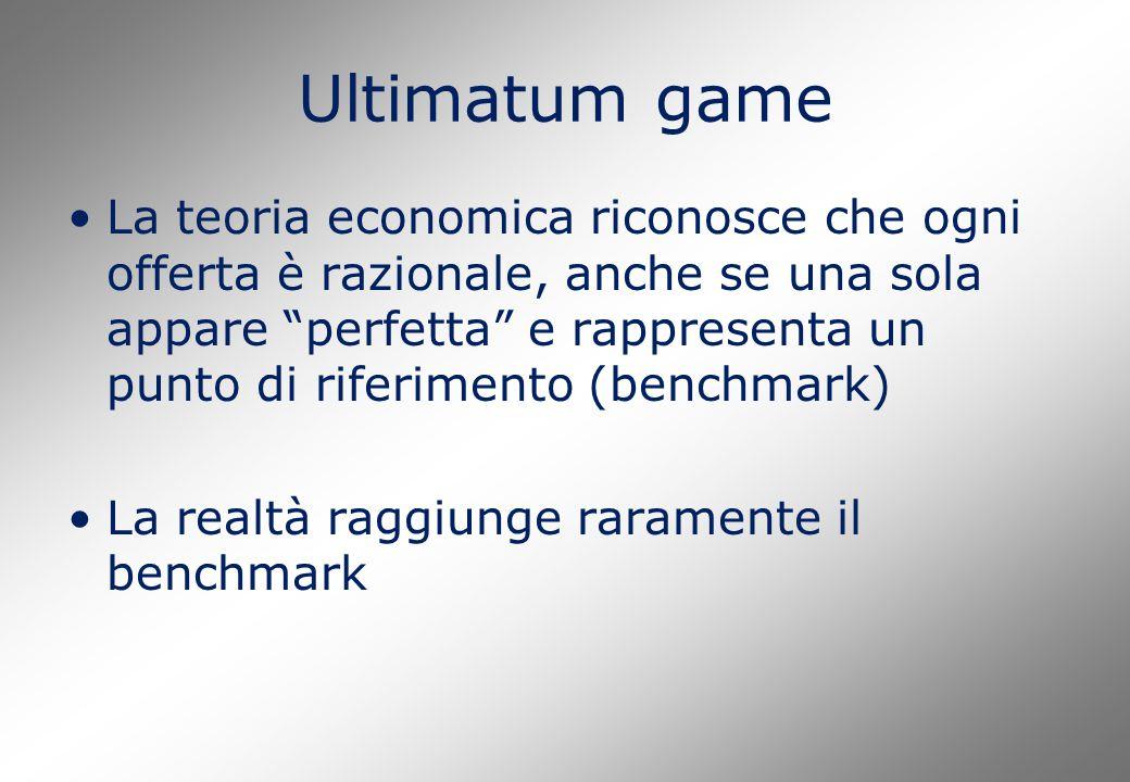 Ultimatum game La teoria economica riconosce che ogni offerta è razionale, anche se una sola appare perfetta e rappresenta un punto di riferimento (benchmark) La realtà raggiunge raramente il benchmark