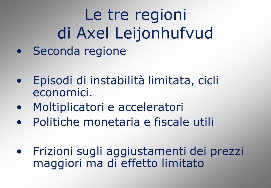Le tre regioni di Axel Leijonhufvud Seconda regione Episodi di instabilità limitata, cicli economici.