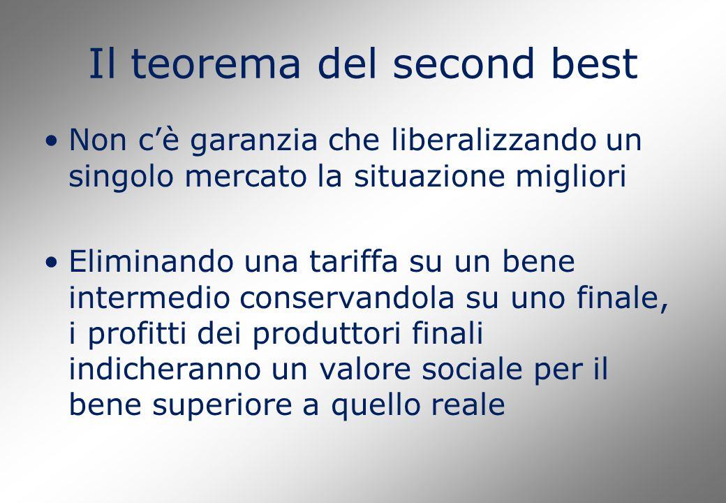 Il teorema del second best Non c'è garanzia che liberalizzando un singolo mercato la situazione migliori Eliminando una tariffa su un bene intermedio conservandola su uno finale, i profitti dei produttori finali indicheranno un valore sociale per il bene superiore a quello reale