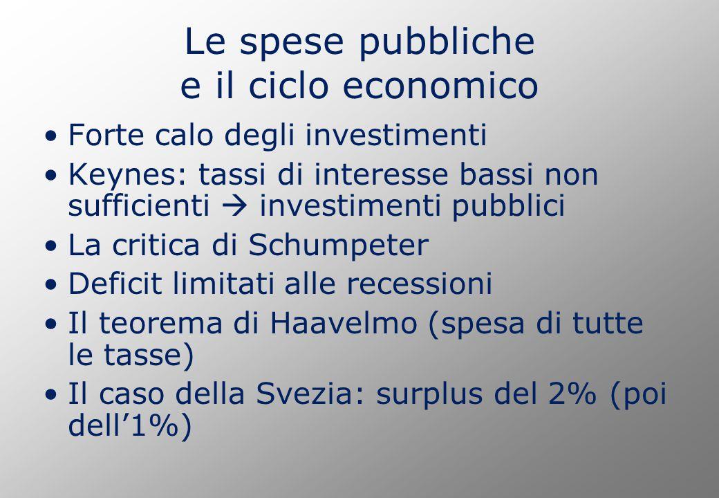 Le spese pubbliche e il ciclo economico Forte calo degli investimenti Keynes: tassi di interesse bassi non sufficienti  investimenti pubblici La critica di Schumpeter Deficit limitati alle recessioni Il teorema di Haavelmo (spesa di tutte le tasse) Il caso della Svezia: surplus del 2% (poi dell'1%)