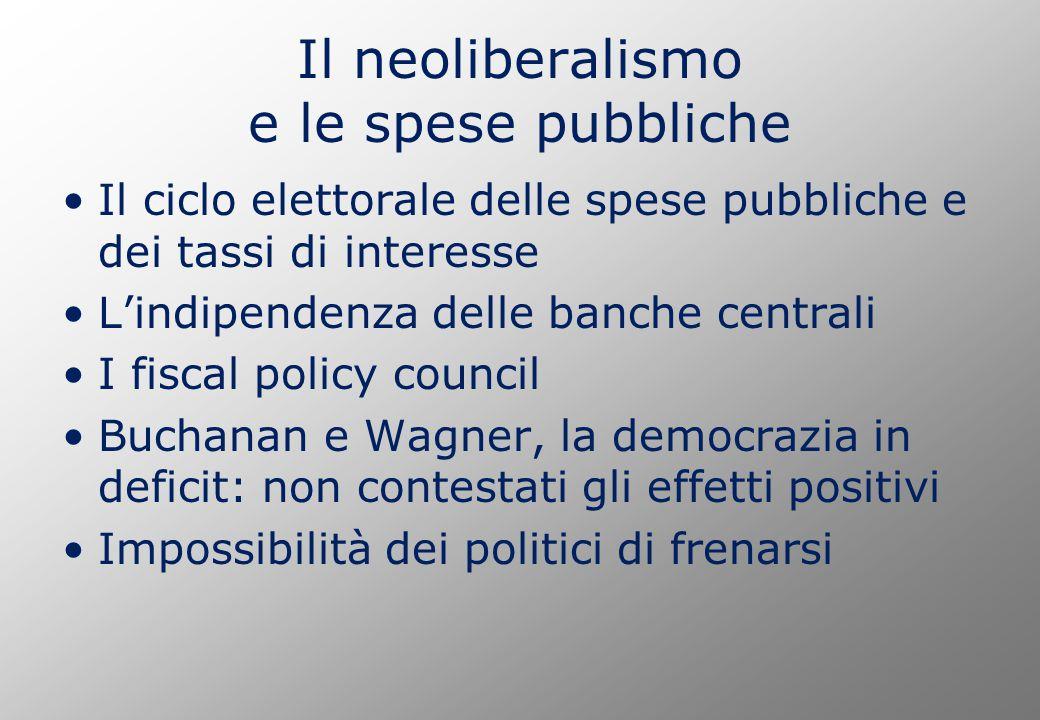 Il neoliberalismo e le spese pubbliche Il ciclo elettorale delle spese pubbliche e dei tassi di interesse L'indipendenza delle banche centrali I fiscal policy council Buchanan e Wagner, la democrazia in deficit: non contestati gli effetti positivi Impossibilità dei politici di frenarsi