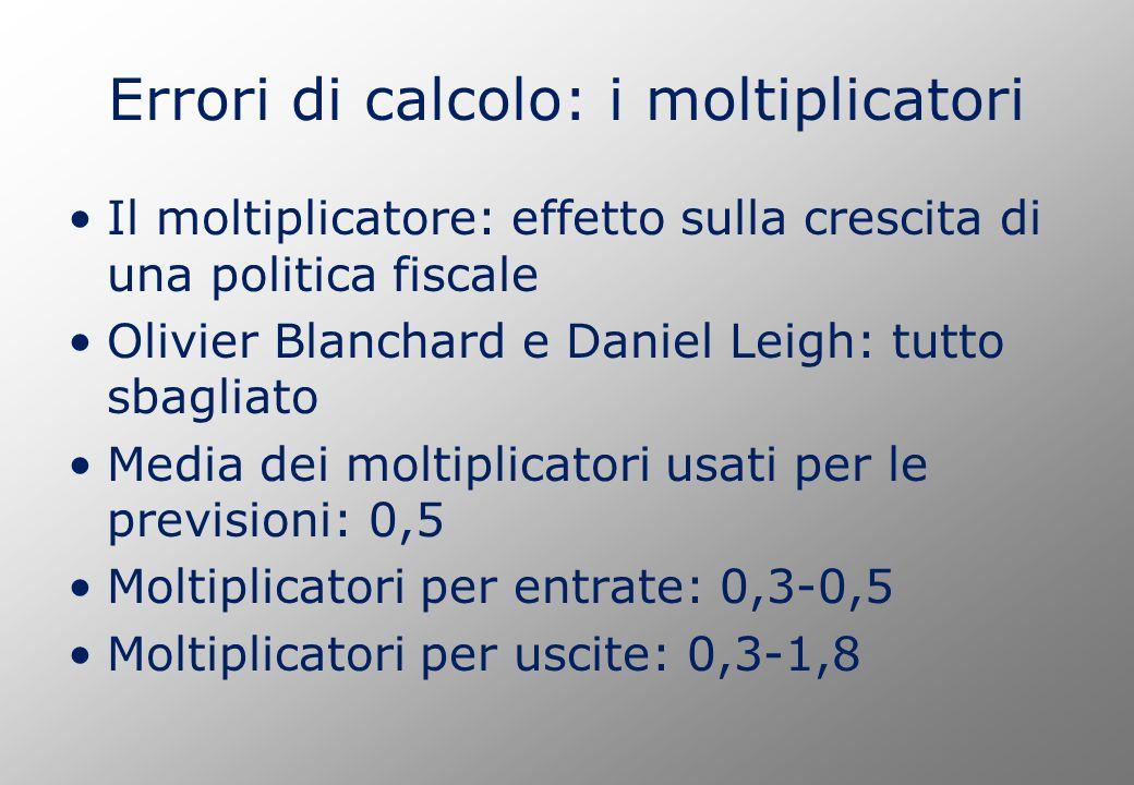 Errori di calcolo: i moltiplicatori Il moltiplicatore: effetto sulla crescita di una politica fiscale Olivier Blanchard e Daniel Leigh: tutto sbagliato Media dei moltiplicatori usati per le previsioni: 0,5 Moltiplicatori per entrate: 0,3-0,5 Moltiplicatori per uscite: 0,3-1,8