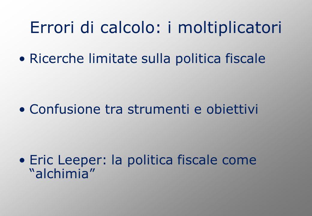 Errori di calcolo: i moltiplicatori Ricerche limitate sulla politica fiscale Confusione tra strumenti e obiettivi Eric Leeper: la politica fiscale come alchimia