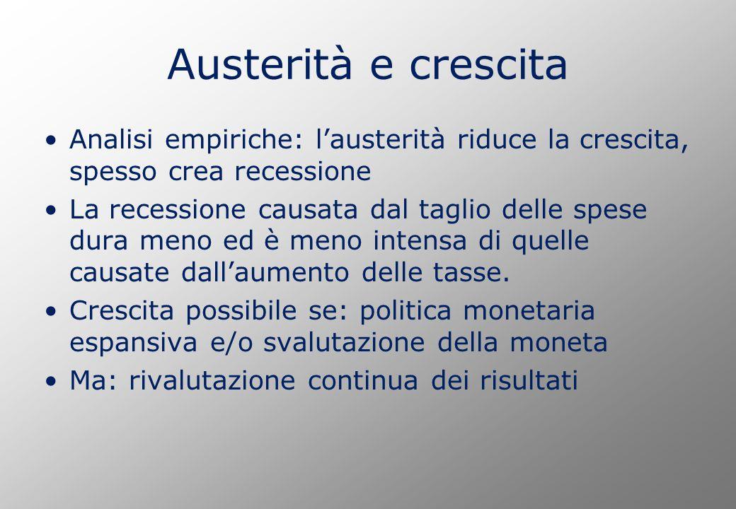 Austerità e crescita Analisi empiriche: l'austerità riduce la crescita, spesso crea recessione La recessione causata dal taglio delle spese dura meno ed è meno intensa di quelle causate dall'aumento delle tasse.