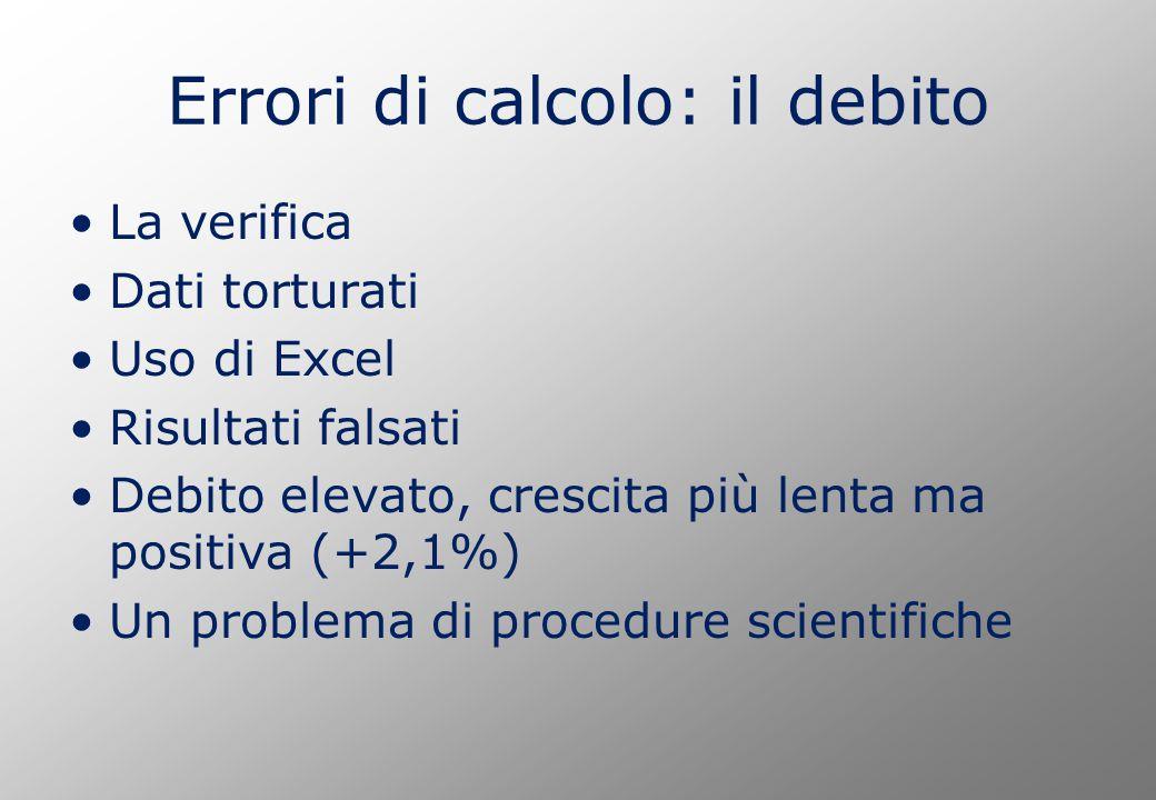 Errori di calcolo: il debito La verifica Dati torturati Uso di Excel Risultati falsati Debito elevato, crescita più lenta ma positiva (+2,1%) Un problema di procedure scientifiche