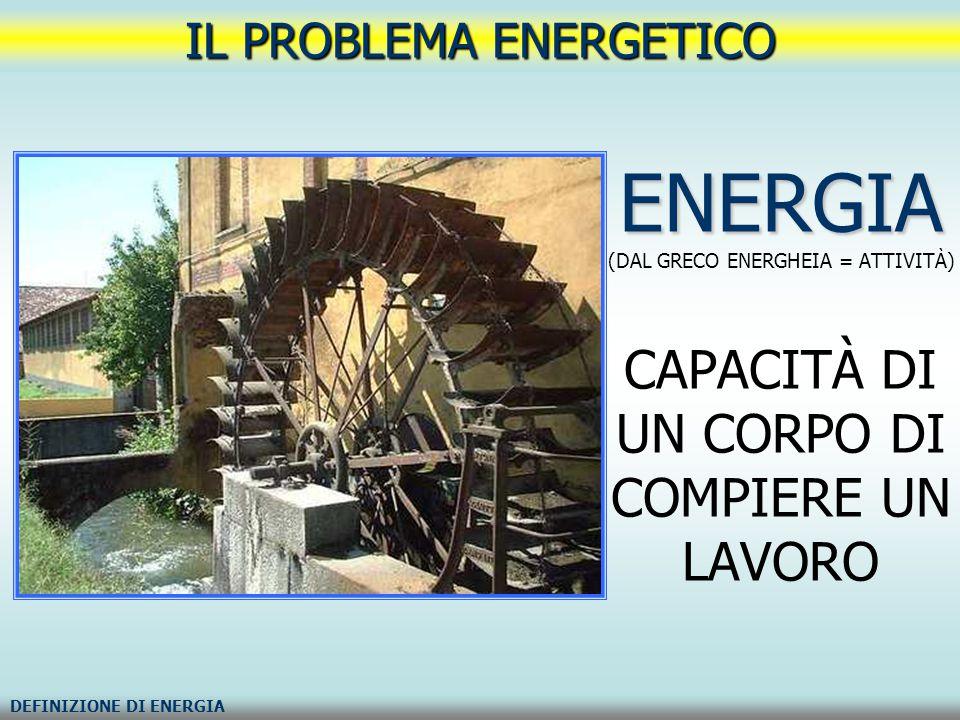 ENERGIA ENERGIA (DAL GRECO ENERGHEIA = ATTIVITÀ) CAPACITÀ DI UN CORPO DI COMPIERE UN LAVORO IL PROBLEMA ENERGETICO DEFINIZIONE DI ENERGIA