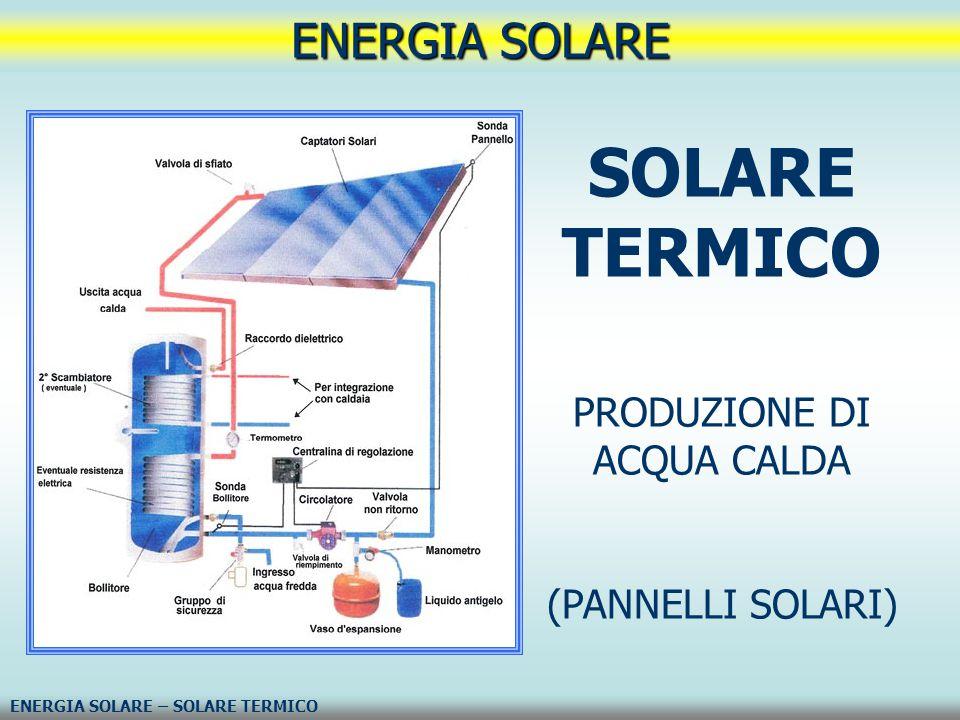 ENERGIA SOLARE ENERGIA SOLARE – SOLARE TERMICO SOLARE TERMICO PRODUZIONE DI ACQUA CALDA (PANNELLI SOLARI)