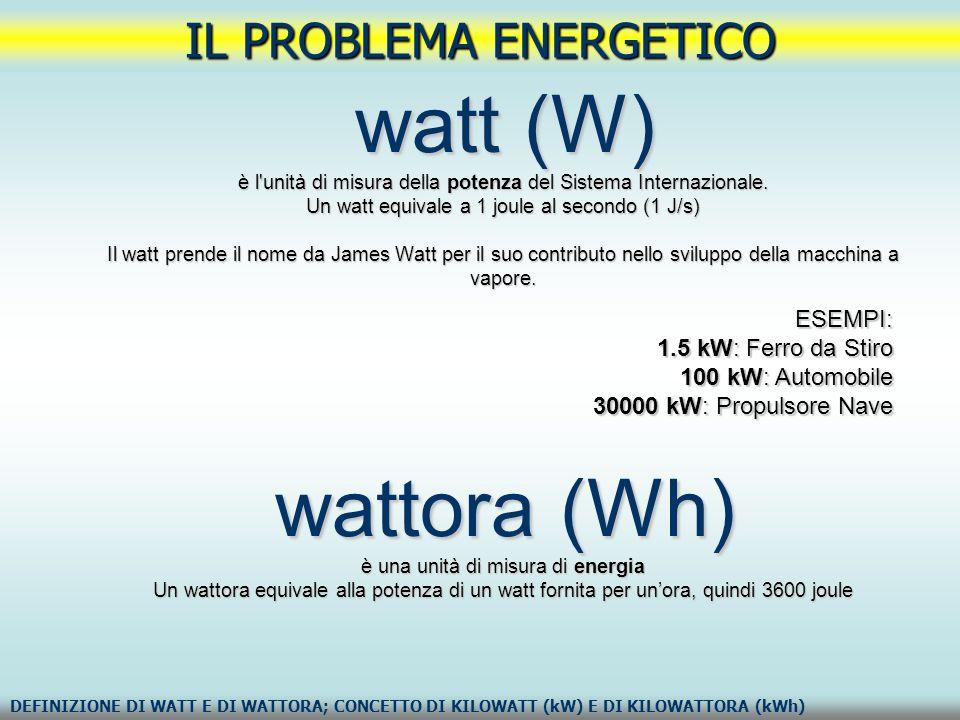 IL PROBLEMA ENERGETICO DEFINIZIONE DI WATT E DI WATTORA; CONCETTO DI KILOWATT (kW) E DI KILOWATTORA (kWh) watt (W) è l'unità di misura della potenza d