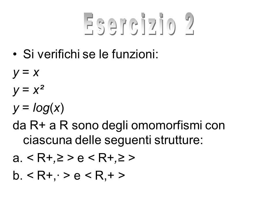 Si verifichi se le funzioni: y = x y = x² y = log(x) da R+ a R sono degli omomorfismi con ciascuna delle seguenti strutture: a.