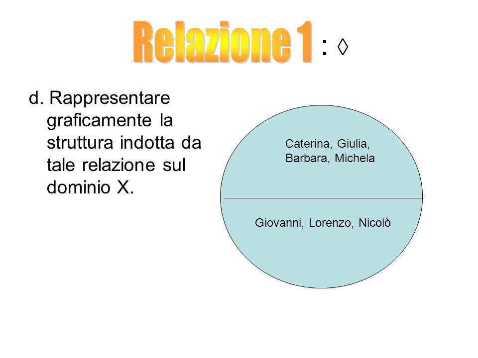 : ◊ d.Rappresentare graficamente la struttura indotta da tale relazione sul dominio X.