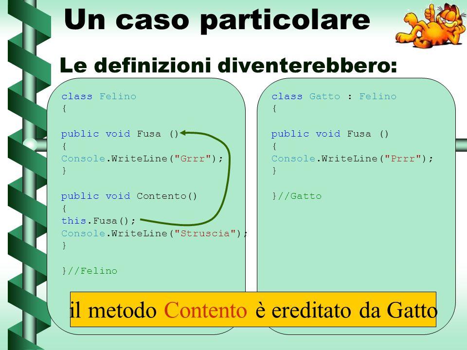 Un caso particolare Le definizioni diventerebbero: class Felino { public void Fusa () { Console.WriteLine(