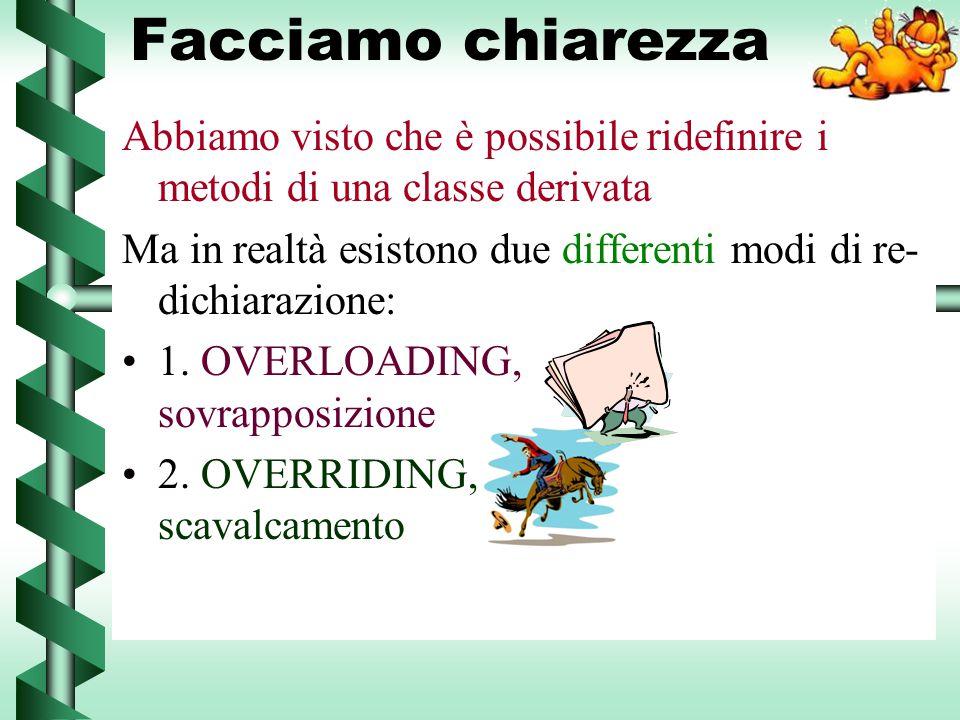 OVERLOADING È il modo più semplice di ridefinire un metodo La classe discendente semplicemente lo dichiara e definisce di nuovo class Felino { public void Verso() { Console.WriteLine( MEOW ); } }//Felino class Gatto : Felino { public void Verso() { Console.WriteLine( MIAO ); } }//Gatto