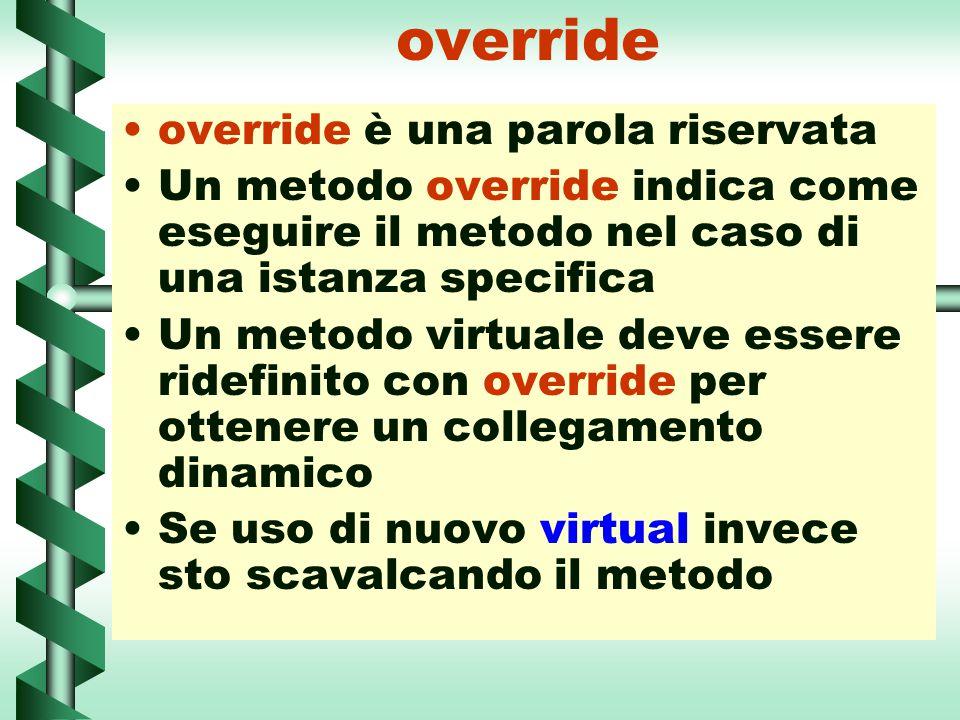 override override è una parola riservata Un metodo override indica come eseguire il metodo nel caso di una istanza specifica Un metodo virtuale deve e