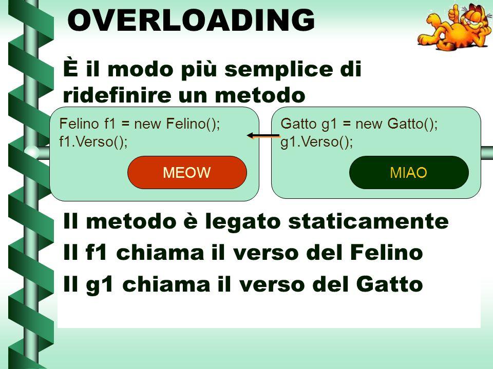 OVERLOADING Nella ridefinizione si può invocare il metodo del padre Il metodo può sfruttare quanto predisposto dal metodo paterno class Felino { public void Verso() { Console.WriteLine( MEOW ); } }//Felino class Gatto : Felino { public void Verso() { base.Verso(); Console.WriteLine( MIAO ); } }//Gatto