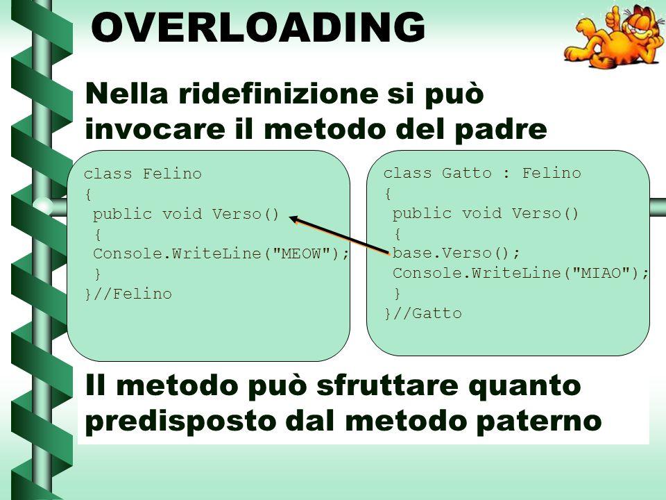OVERLOADING È il modo più semplice di ridefinire un metodo Il metodo è legato staticamente Il f1 chiama il verso del Felino Il g1 chiama il verso del Gatto Felino f1 = new Felino(); f1.Verso(); Gatto g1 = new Gatto(); g1.Verso(); MEOW MIAO