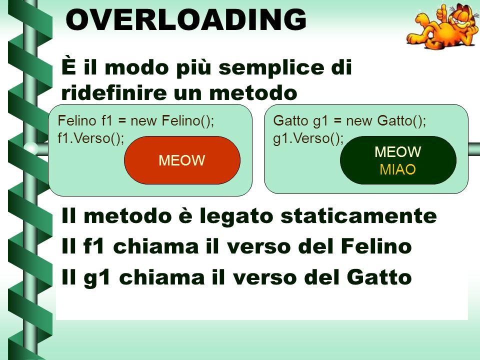 OVERLOADING È il modo più semplice di ridefinire un metodo Il metodo è legato staticamente Il f1 chiama il verso del Felino Il g1 chiama il verso del