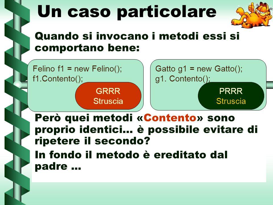 Un caso particolare Le definizioni diventerebbero: class Felino { public void Fusa () { Console.WriteLine( Grrr ); } public void Contento() { this.Fusa(); Console.WriteLine( Struscia ); } }//Felino class Gatto : Felino { public void Fusa () { Console.WriteLine( Prrr ); } }//Gatto il metodo Contento è ereditato da Gatto