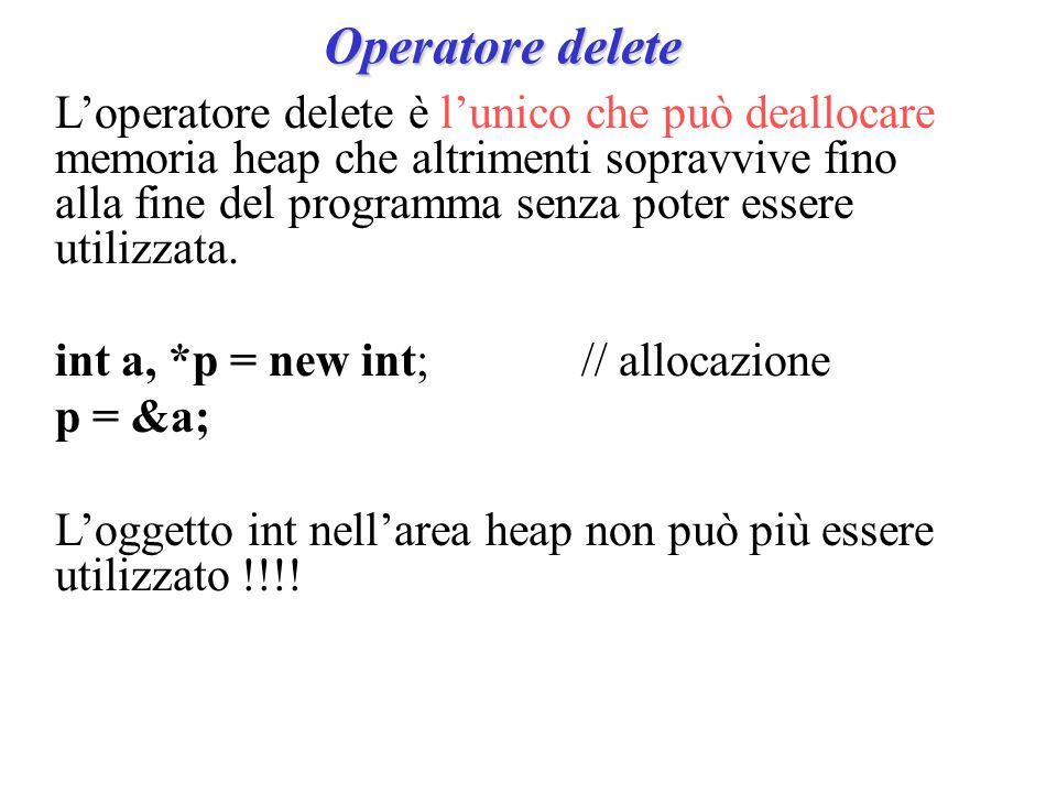 Operatore delete L'operatore delete è l'unico che può deallocare memoria heap che altrimenti sopravvive fino alla fine del programma senza poter essere utilizzata.
