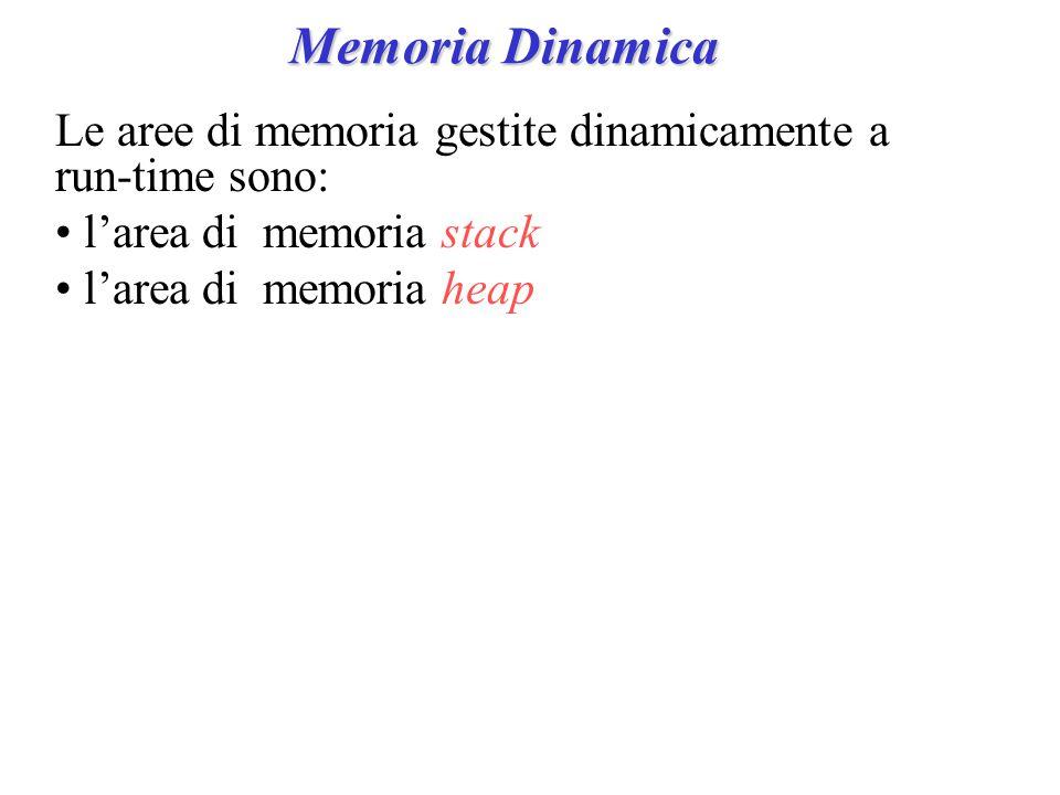 Memoria Dinamica Le aree di memoria gestite dinamicamente a run-time sono: l'area di memoria stack l'area di memoria heap