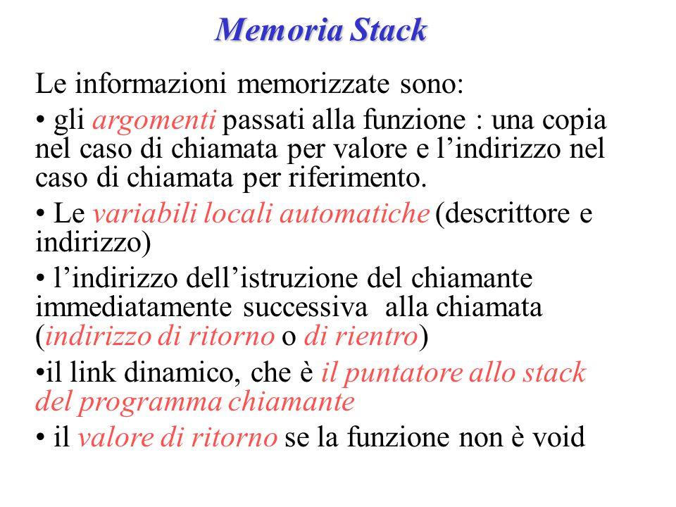 Memoria Stack Le informazioni memorizzate sono: gli argomenti passati alla funzione : una copia nel caso di chiamata per valore e l'indirizzo nel caso di chiamata per riferimento.