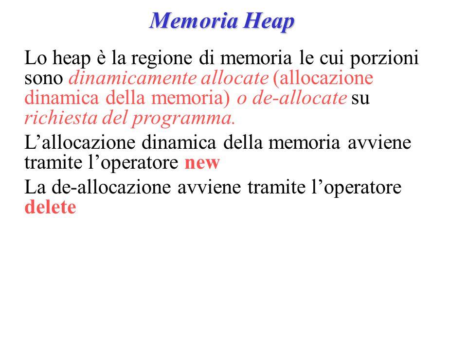 Memoria Heap Lo heap è la regione di memoria le cui porzioni sono dinamicamente allocate (allocazione dinamica della memoria) o de-allocate su richiesta del programma.
