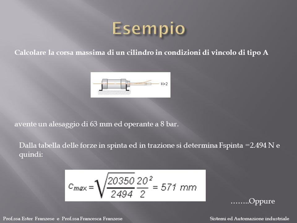 Prof.ssa Ester Franzese e Prof.ssa Francesca Franzese Sistemi ed Automazione industriale Calcolare la corsa massima di un cilindro in condizioni di vi