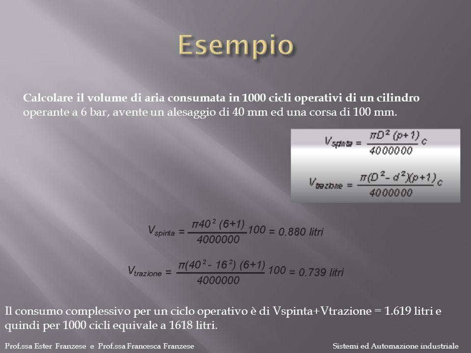 Prof.ssa Ester Franzese e Prof.ssa Francesca Franzese Sistemi ed Automazione industriale Calcolare il volume di aria consumata in 1000 cicli operativi