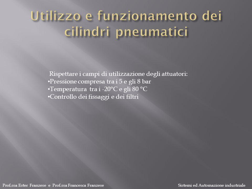 Prof.ssa Ester Franzese e Prof.ssa Francesca Franzese Sistemi ed Automazione industriale Rispettare i campi di utilizzazione degli attuatori: Pression