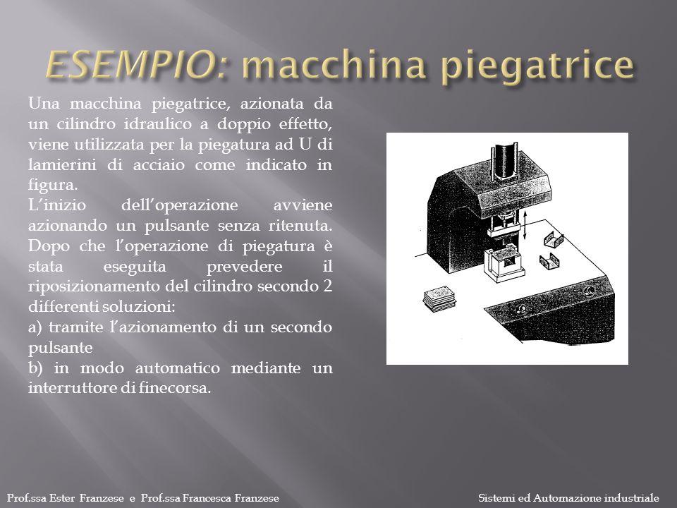 Prof.ssa Ester Franzese e Prof.ssa Francesca Franzese Sistemi ed Automazione industriale Una macchina piegatrice, azionata da un cilindro idraulico a