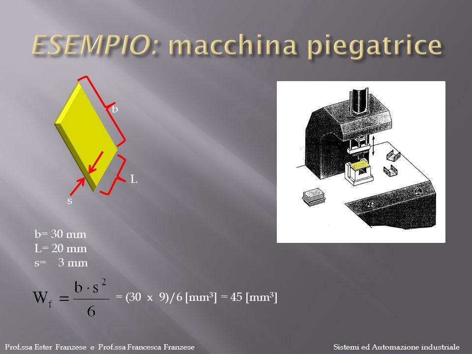 Prof.ssa Ester Franzese e Prof.ssa Francesca Franzese Sistemi ed Automazione industriale b s L b= 30 mm L= 20 mm s= 3 mm = (30 x 9)/6 [mm 3 ] = 45 [mm
