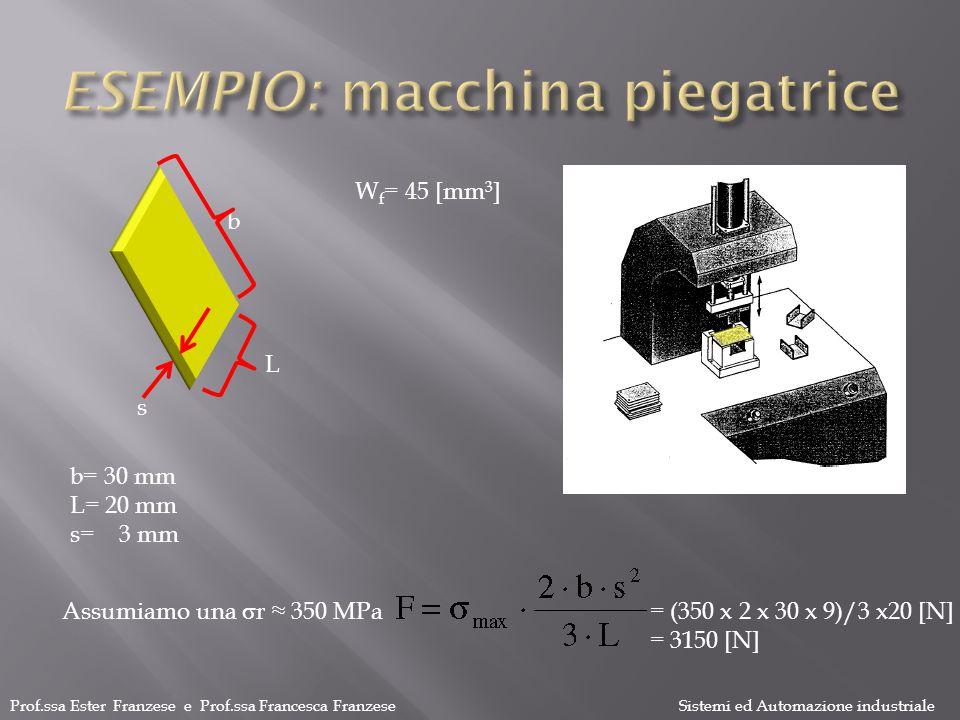 Prof.ssa Ester Franzese e Prof.ssa Francesca Franzese Sistemi ed Automazione industriale b s L b= 30 mm L= 20 mm s= 3 mm W f = 45 [mm 3 ] Assumiamo un