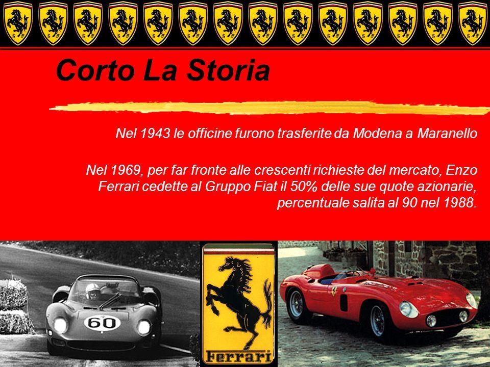 Corto La Storia Nel 1943 le officine furono trasferite da Modena a Maranello Nel 1969, per far fronte alle crescenti richieste del mercato, Enzo Ferrari cedette al Gruppo Fiat il 50% delle sue quote azionarie, percentuale salita al 90 nel 1988.