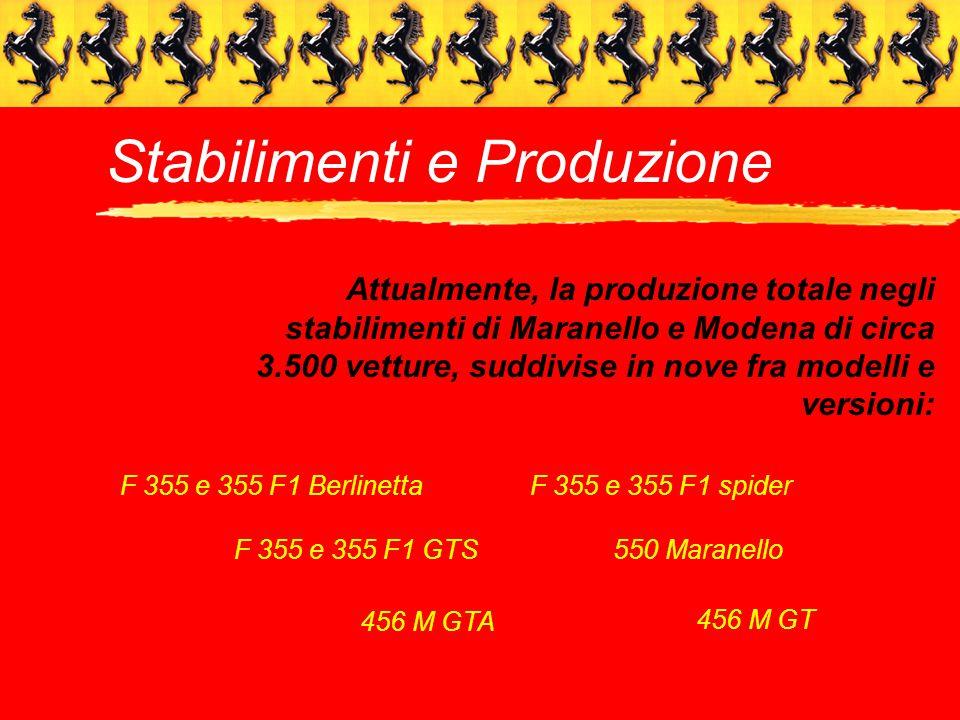 Stabilimenti e Produzione Attualmente, la produzione totale negli stabilimenti di Maranello e Modena di circa 3.500 vetture, suddivise in nove fra modelli e versioni: F 355 e 355 F1 Berlinetta F 355 e 355 F1 GTS F 355 e 355 F1 spider 456 M GT 456 M GTA 550 Maranello