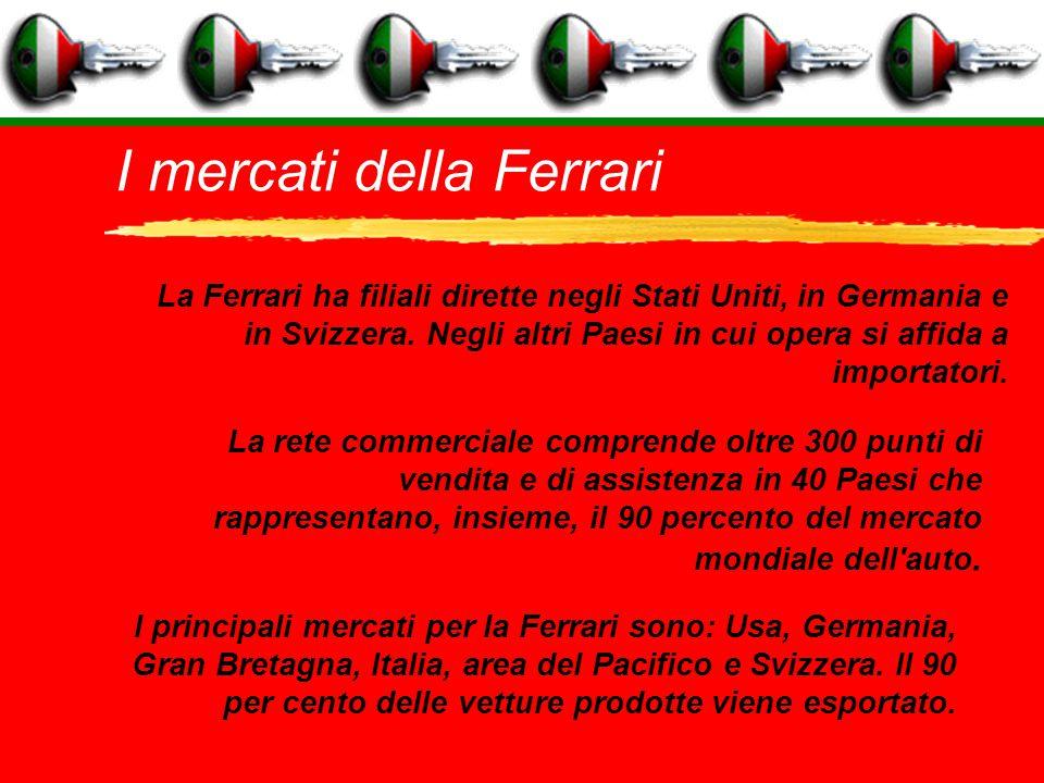 I mercati della Ferrari La Ferrari ha filiali dirette negli Stati Uniti, in Germania e in Svizzera.