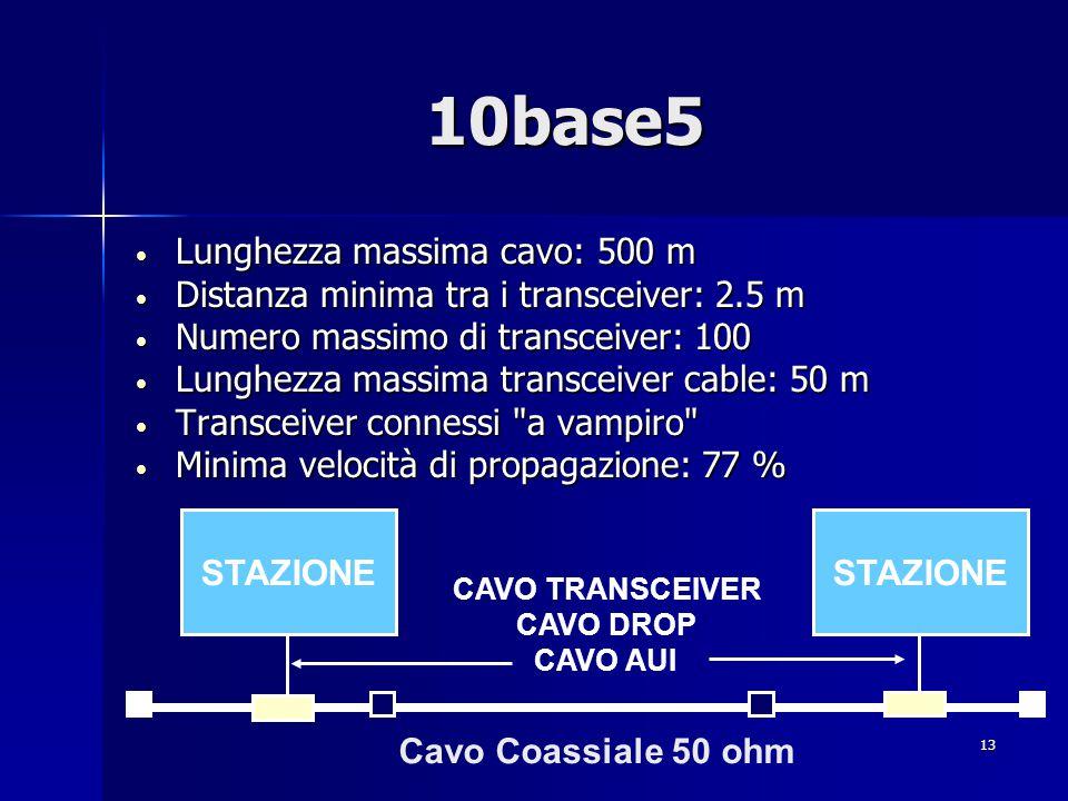 13 10base5 Lunghezza massima cavo: 500 m Lunghezza massima cavo: 500 m Distanza minima tra i transceiver: 2.5 m Distanza minima tra i transceiver: 2.5